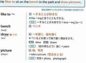 英熟語を身につけるためには、例文をまるごと暗記する