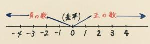 suugaku1-1
