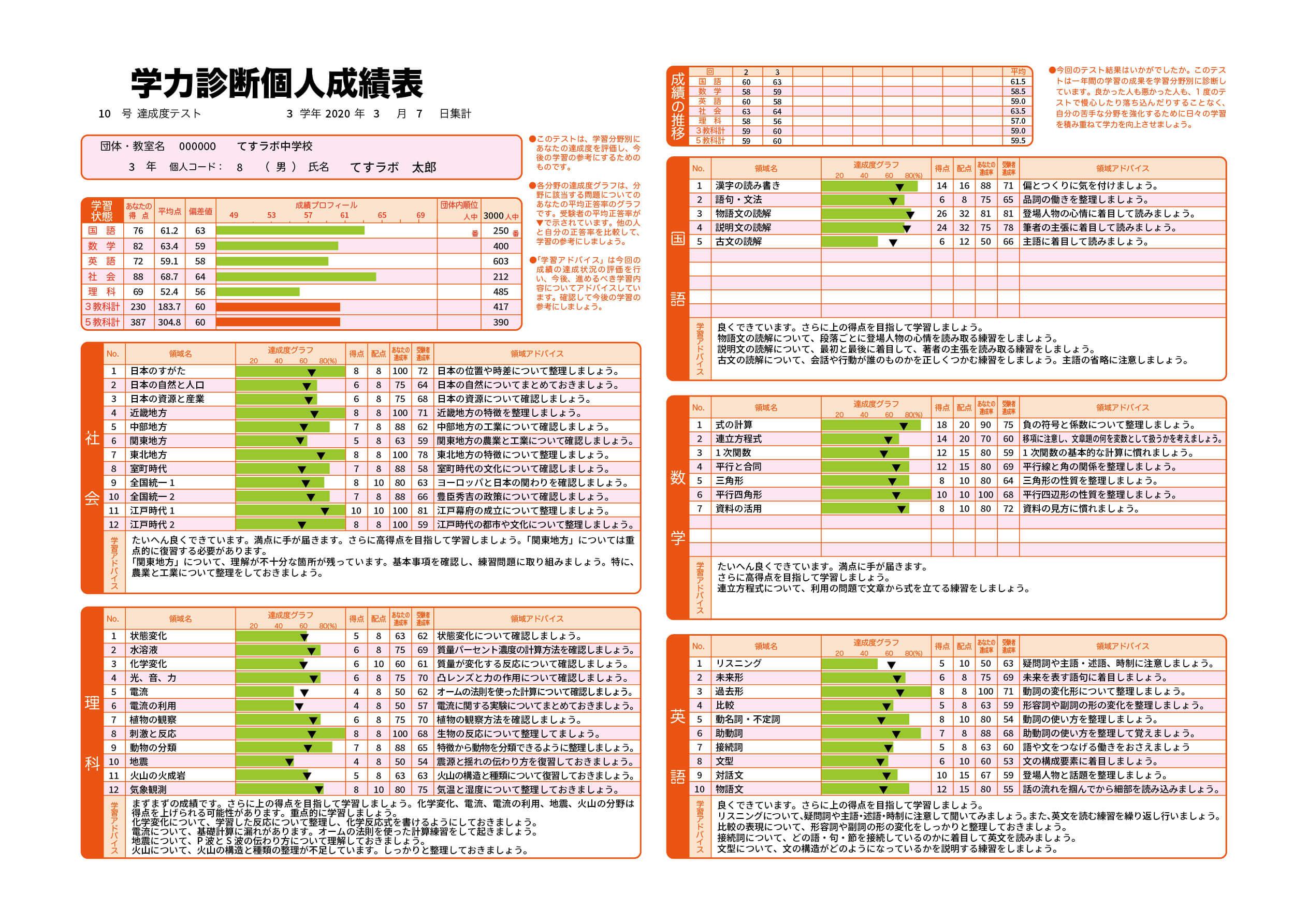 学力診断個人成績表